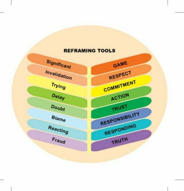 Reframing tools from Foo (1)
